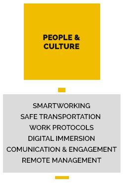 wwm-people-culture