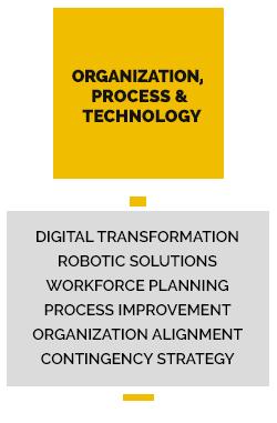 wwm-organization