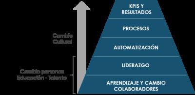 data-driven-culture-1